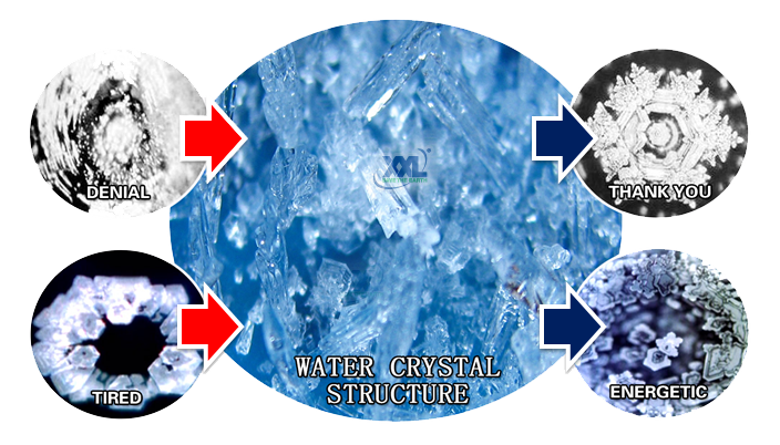 008water-crystal